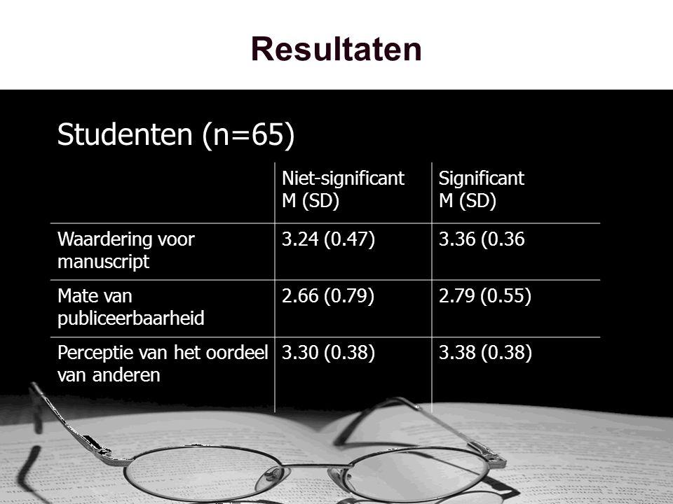 Resultaten Studenten (n=65) Niet-significant M (SD) Significant M (SD) Waardering voor manuscript 3.24 (0.47)3.36 (0.36 Mate van publiceerbaarheid 2.66 (0.79)2.79 (0.55) Perceptie van het oordeel van anderen 3.30 (0.38)3.38 (0.38)