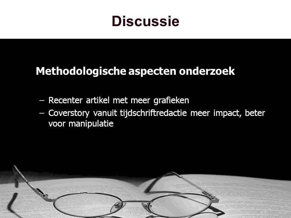 Discussie Methodologische aspecten onderzoek –Recenter artikel met meer grafieken –Coverstory vanuit tijdschriftredactie meer impact, beter voor manipulatie