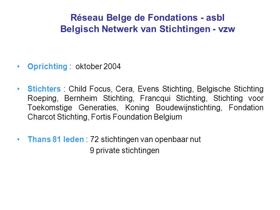 •Oprichting : oktober 2004 •Stichters : Child Focus, Cera, Evens Stichting, Belgische Stichting Roeping, Bernheim Stichting, Francqui Stichting, Stich