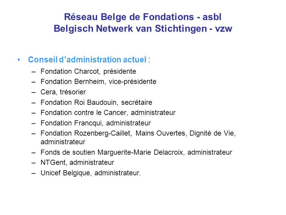 •Conseil d'administration actuel : –Fondation Charcot, présidente –Fondation Bernheim, vice-présidente –Cera, trésorier –Fondation Roi Baudouin, secré