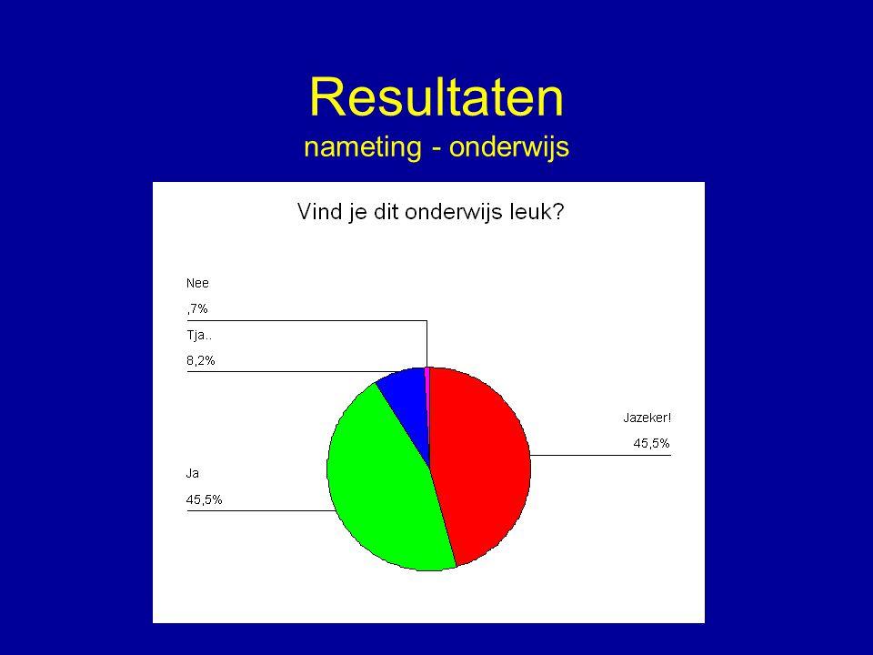 Resultaten nameting - onderwijs