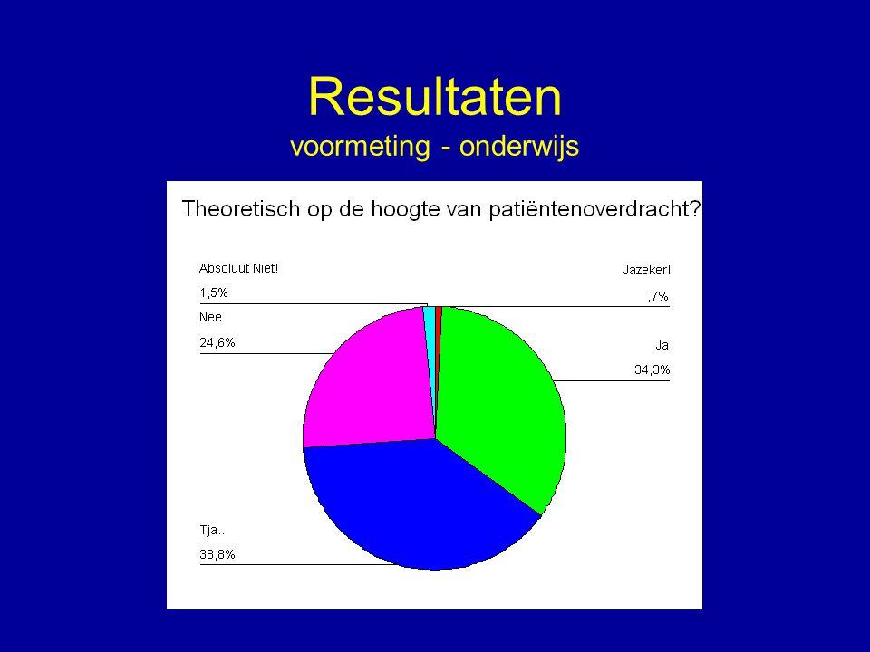 Resultaten voormeting - onderwijs