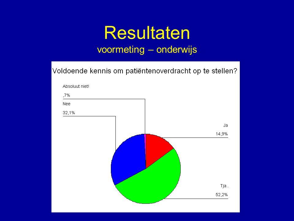 Resultaten voormeting – onderwijs