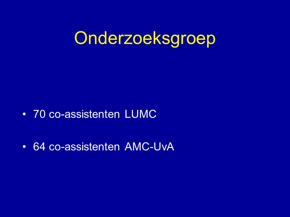Onderzoeksgroep •70 co-assistenten LUMC •64 co-assistenten AMC-UvA