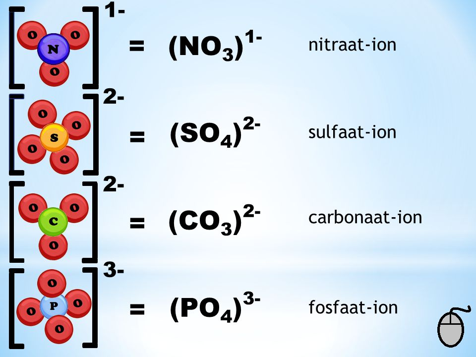 2- 3- 1- = = = = (NO 3 ) 1- (SO 4 ) 2- (CO 3 ) 2- (PO 4 ) 3- nitraat-ion sulfaat-ion carbonaat-ion fosfaat-ion