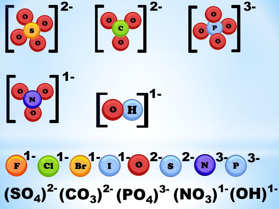 2- 1- 3- 1-2- 3- 1- 2-1- (SO 4 ) 2- (CO 3 ) 2- (PO 4 ) 3- (NO 3 ) 1- 3- 1- (OH) 1-