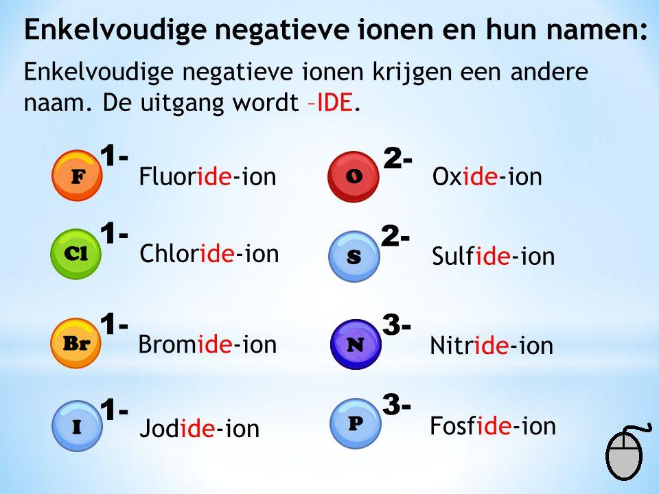 Maar je moet ook uitgaande van de naam, de formule kunnen afleiden en de ionen in de formule kunnen geven.