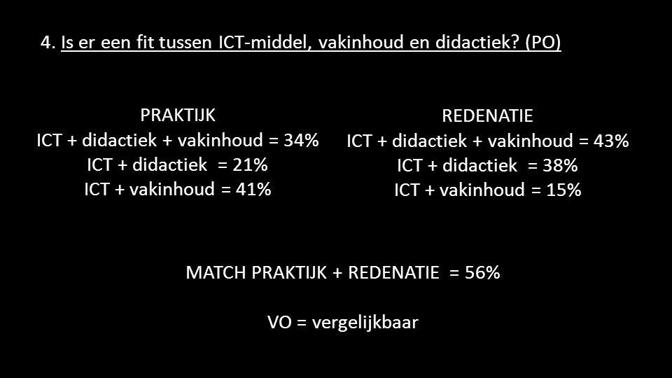 4. Is er een fit tussen ICT-middel, vakinhoud en didactiek? (PO) PRAKTIJK ICT + didactiek + vakinhoud = 34% ICT + didactiek = 21% ICT + vakinhoud = 41