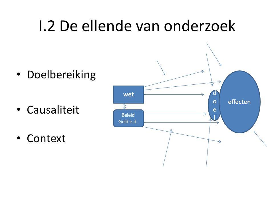 I.2 De ellende van onderzoek • Doelbereiking • Causaliteit • Context wet Beleid Geld e.d. doeldoel effecten