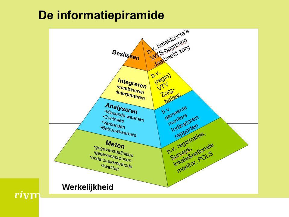 Doel van de VTV 1997 (2 nd ed) 2002 (3 rd ed) 2006 (4 th ed) Bijeenbrengen, analyseren, integreren en actief uitdragen van kennis en gegevens die van belang zijn voor de beleidsvorming op het terrein van volksgezondheid en zorg