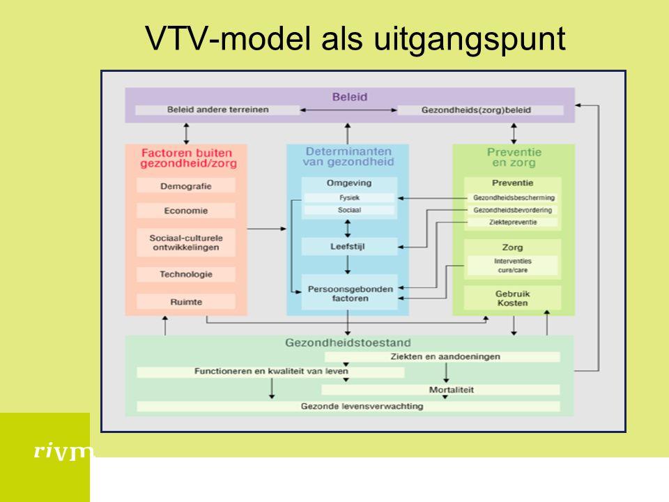 VTV-model als uitgangspunt