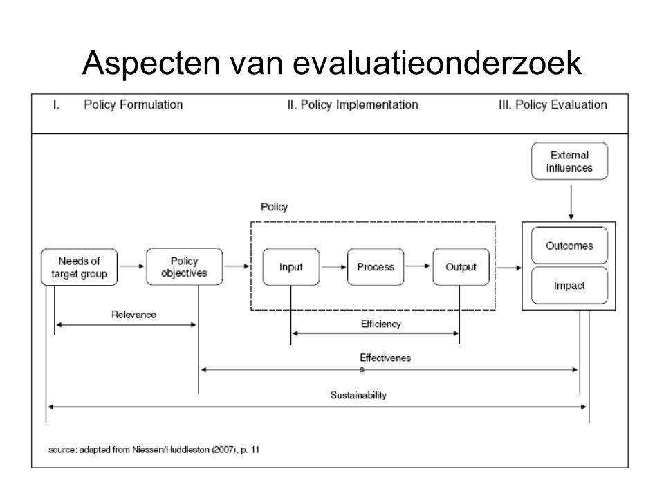 •Procesevaluatie: onderzoek naar verloop en organisatie van programma : worden beoogde beleidsproducten ( outputs) bereikt.
