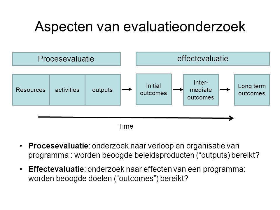 """•Procesevaluatie: onderzoek naar verloop en organisatie van programma : worden beoogde beleidsproducten (""""outputs) bereikt? •Effectevaluatie: onderzoe"""