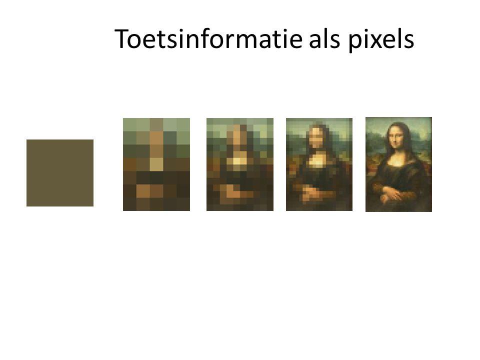 Toetsinformatie als pixels