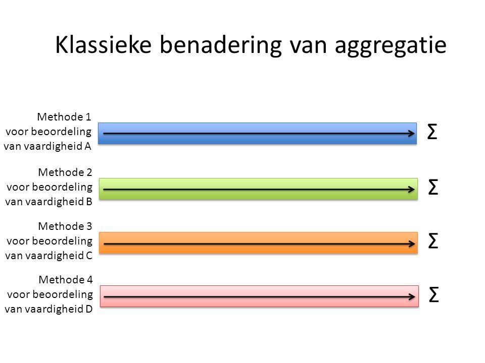 Klassieke benadering van aggregatie Methode 1 voor beoordeling van vaardigheid A Σ Methode 2 voor beoordeling van vaardigheid B Σ Methode 3 voor beoor