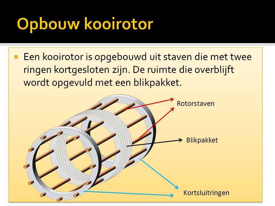  Een kooirotor is opgebouwd uit staven die met twee ringen kortgesloten zijn. De ruimte die overblijft wordt opgevuld met een blikpakket. Rotorstaven