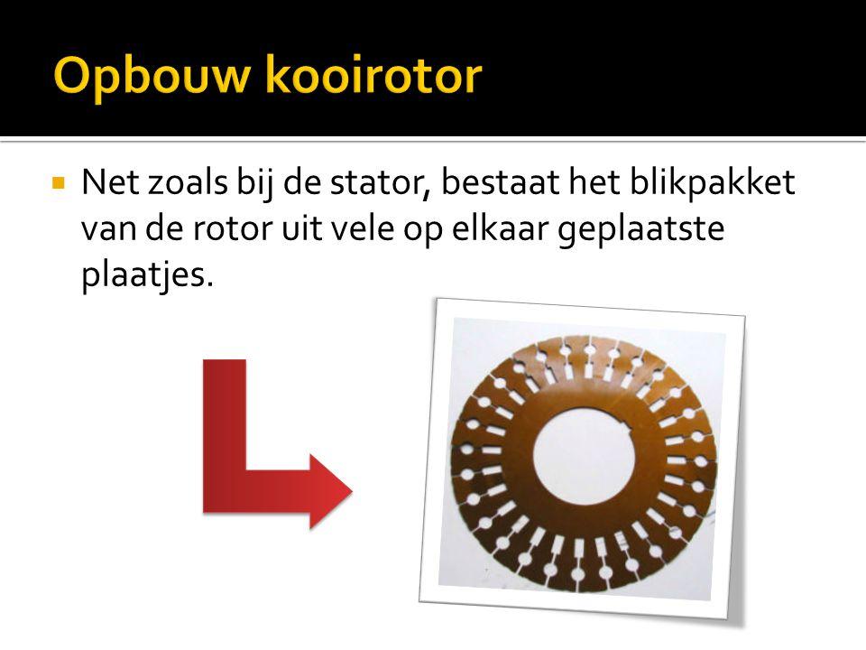  Net zoals bij de stator, bestaat het blikpakket van de rotor uit vele op elkaar geplaatste plaatjes.