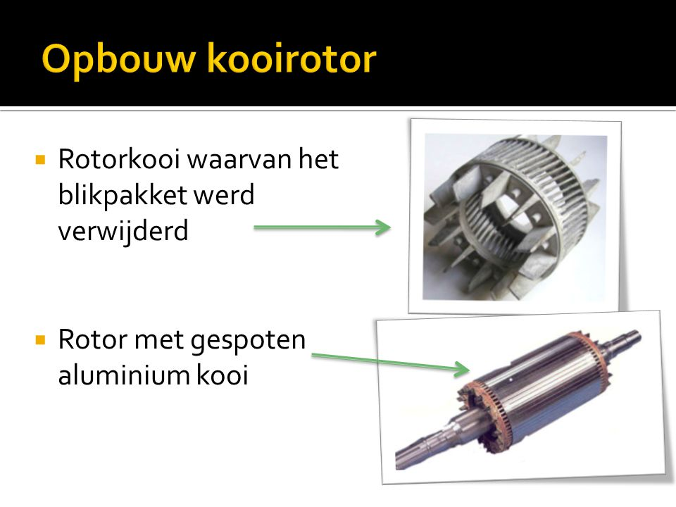  Rotorkooi waarvan het blikpakket werd verwijderd  Rotor met gespoten aluminium kooi