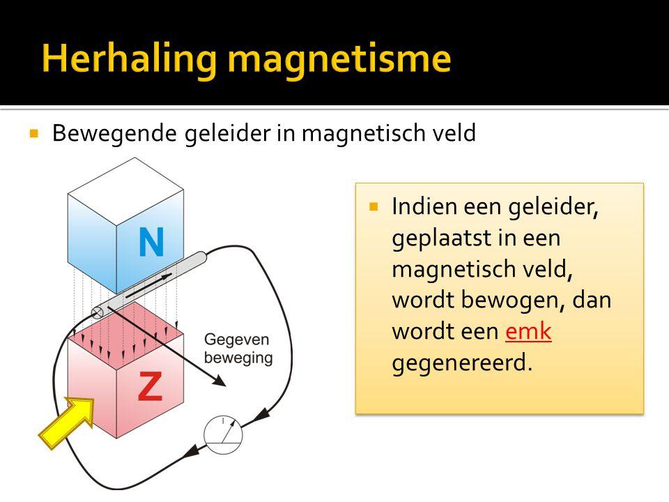  Bewegende geleider in magnetisch veld  Indien een geleider, geplaatst in een magnetisch veld, wordt bewogen, dan wordt een emk gegenereerd.