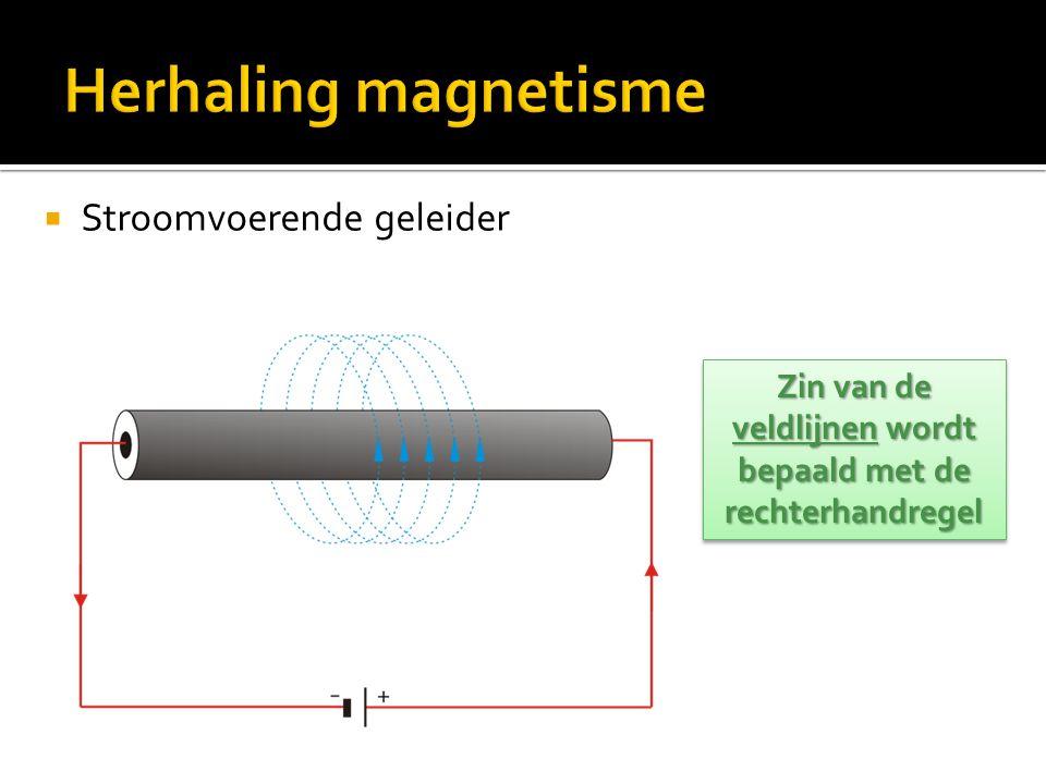  Stroomvoerende geleider Zin van de veldlijnen wordt bepaald met de rechterhandregel