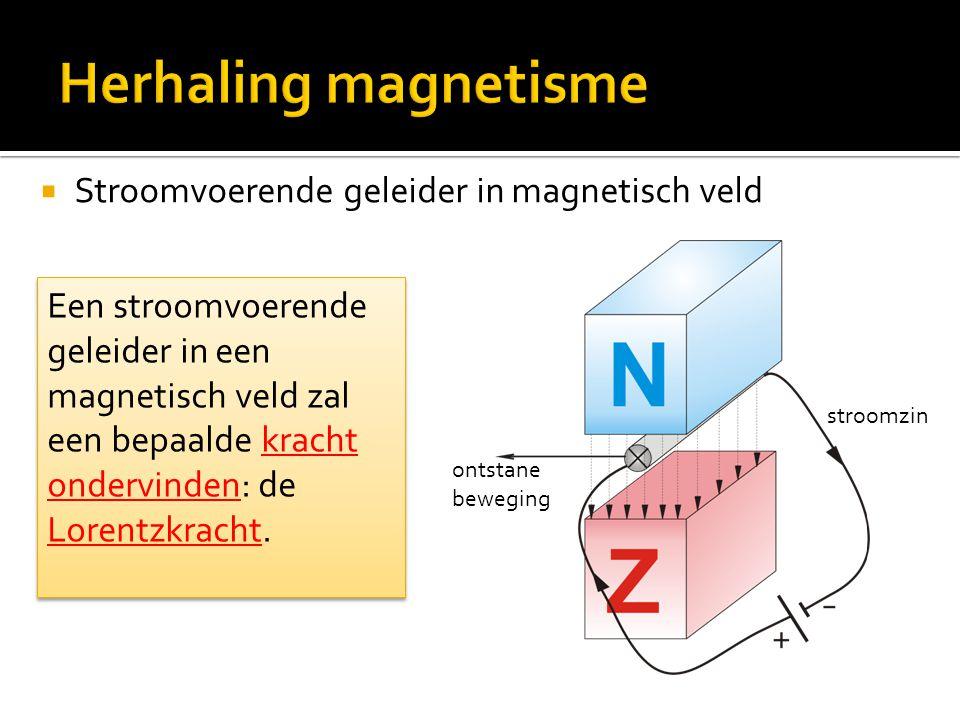  Stroomvoerende geleider in magnetisch veld stroomzin ontstane beweging Een stroomvoerende geleider in een magnetisch veld zal een bepaalde kracht on