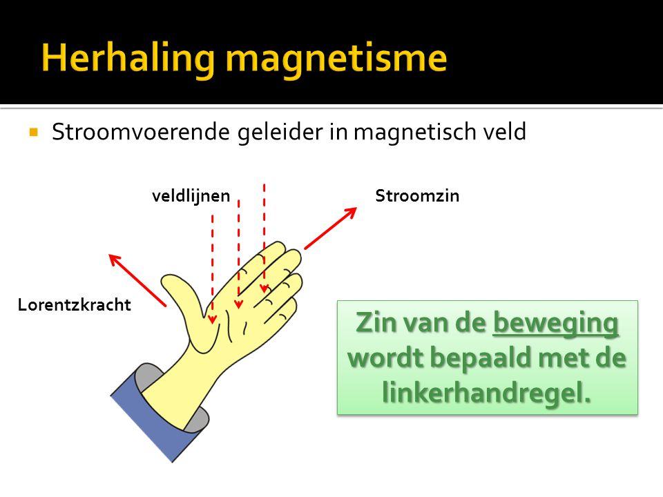 Stroomvoerende geleider in magnetisch veld Zin van de beweging wordt bepaald met de linkerhandregel. veldlijnen Lorentzkracht Stroomzin