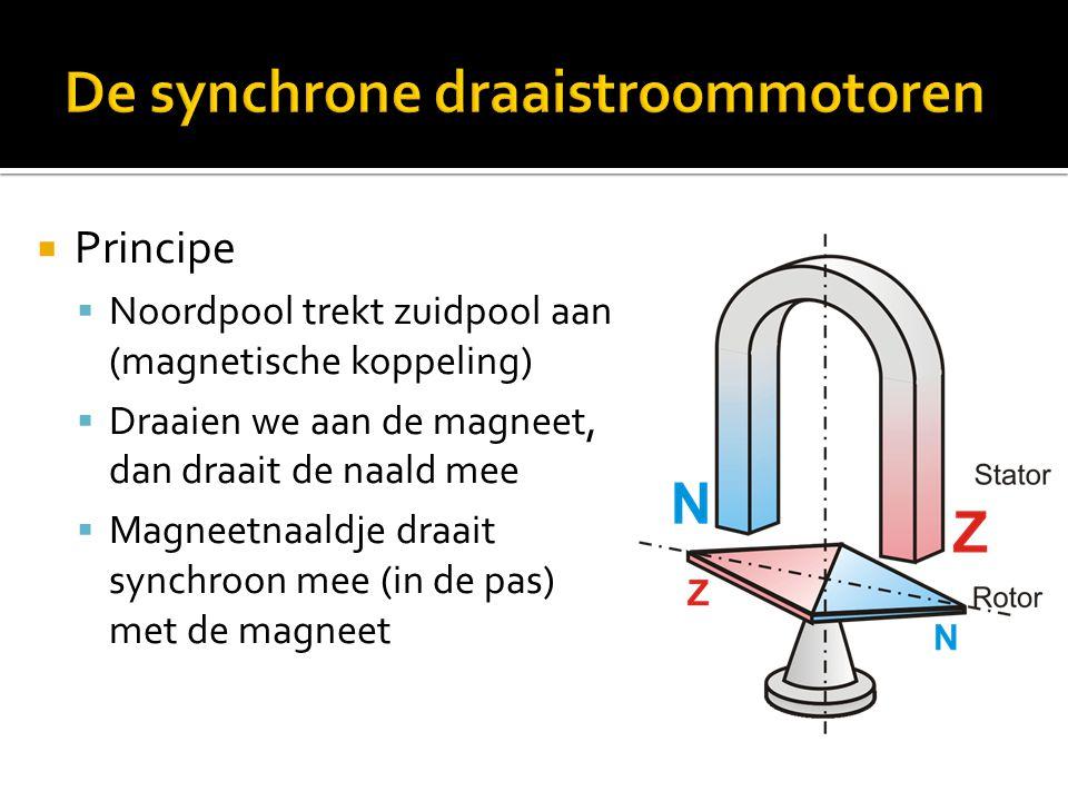  Principe  Noordpool trekt zuidpool aan (magnetische koppeling)  Draaien we aan de magneet, dan draait de naald mee  Magneetnaaldje draait synchro