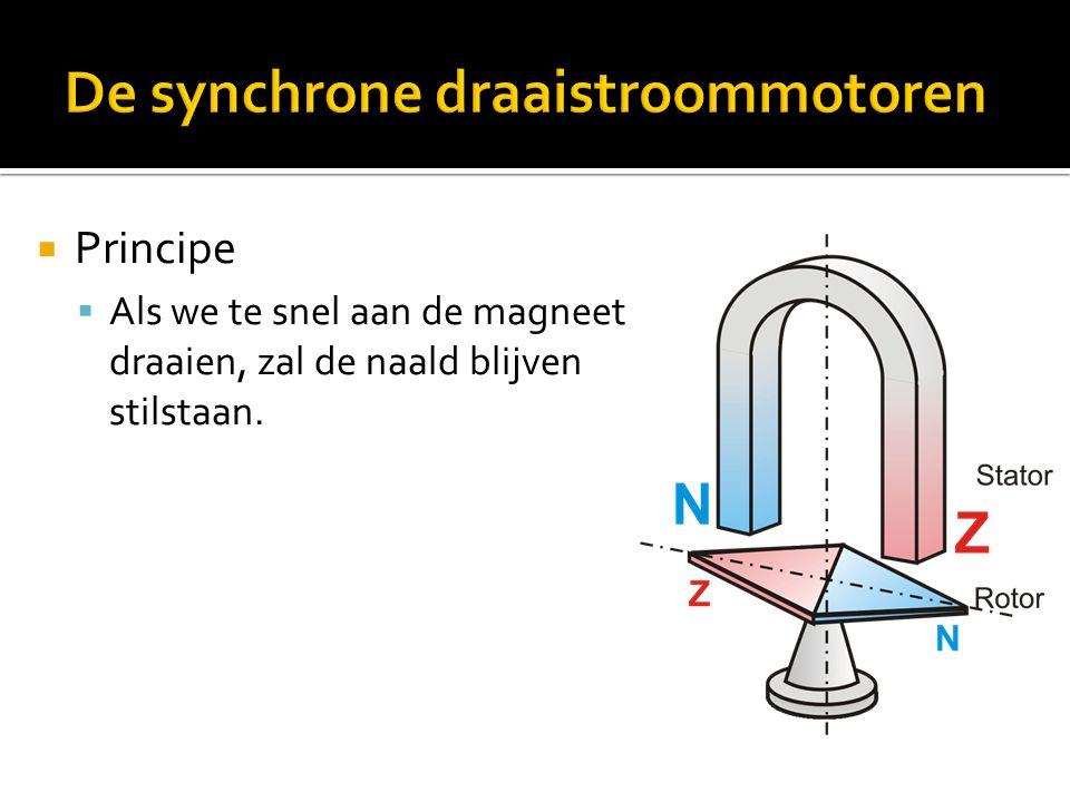  De stator bevat een driefasenwikkeling.