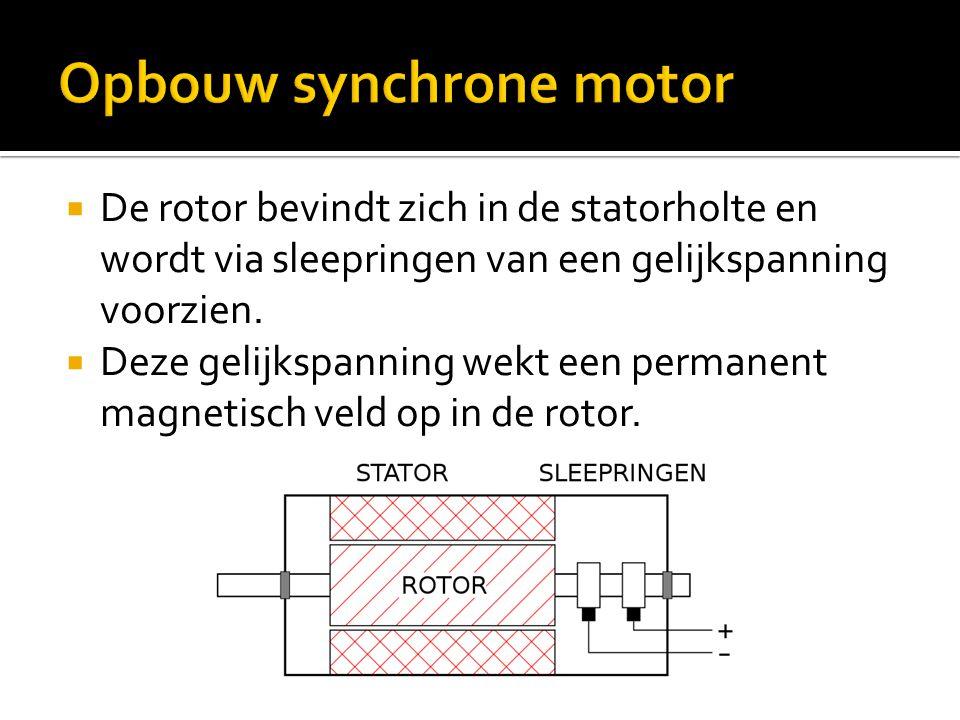  De rotor bevindt zich in de statorholte en wordt via sleepringen van een gelijkspanning voorzien.  Deze gelijkspanning wekt een permanent magnetisc