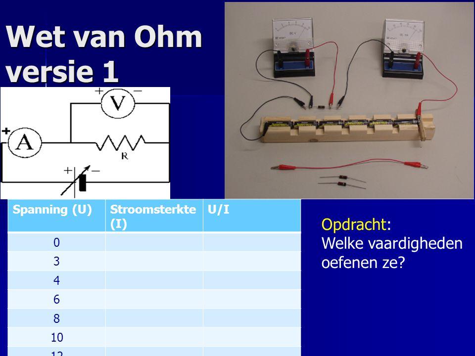 Wet van Ohm versie 1 Spanning (U)Stroomsterkte (I) U/I 0 3 4 6 8 10 12 Opdracht: Welke vaardigheden oefenen ze?
