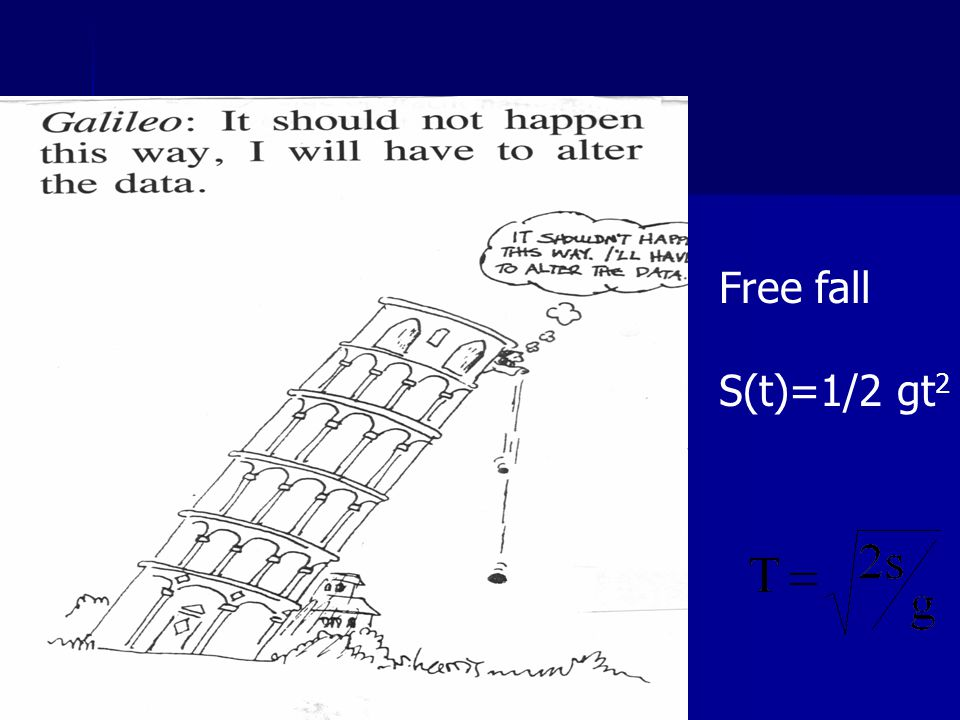 Free fall S(t)=1/2 gt 2