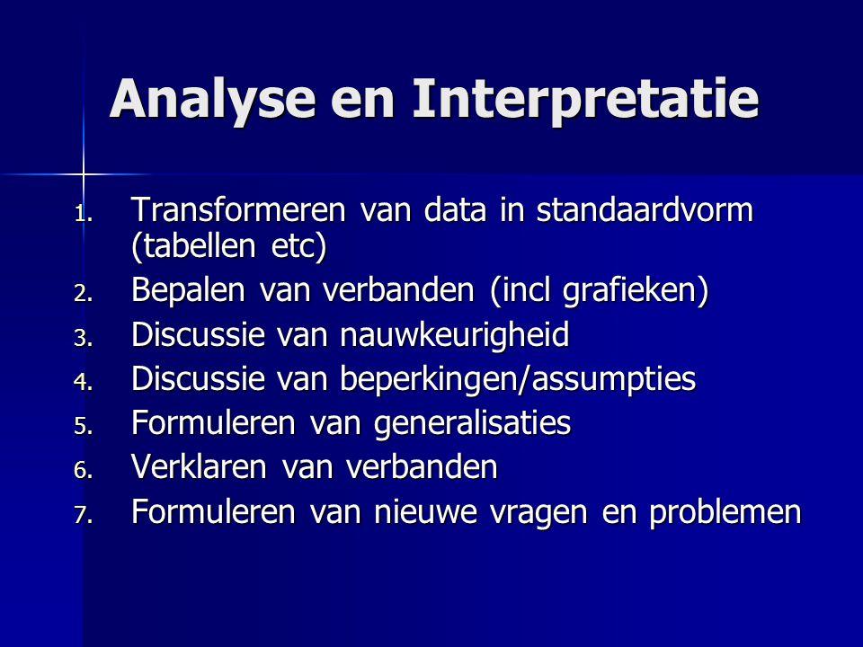 Analyse en Interpretatie 1. Transformeren van data in standaardvorm (tabellen etc) 2. Bepalen van verbanden (incl grafieken) 3. Discussie van nauwkeur