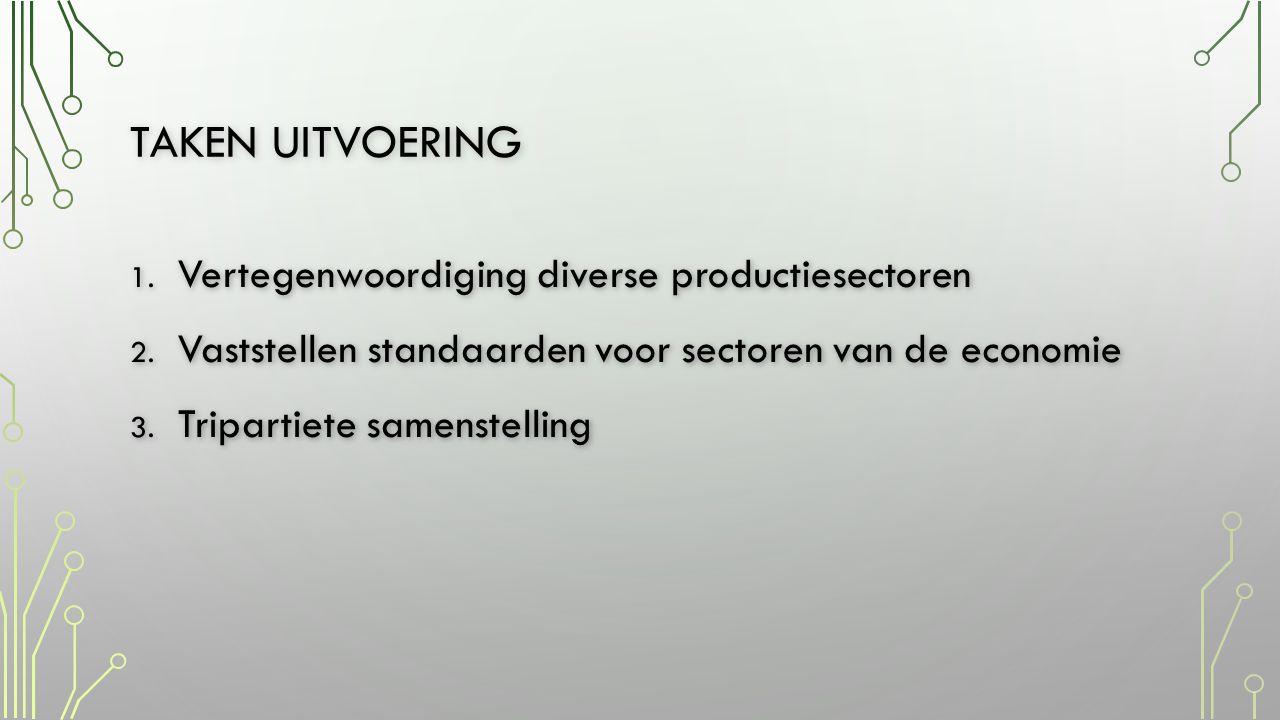 TAKEN UITVOERING 1.Vertegenwoordiging diverse productiesectoren 2.