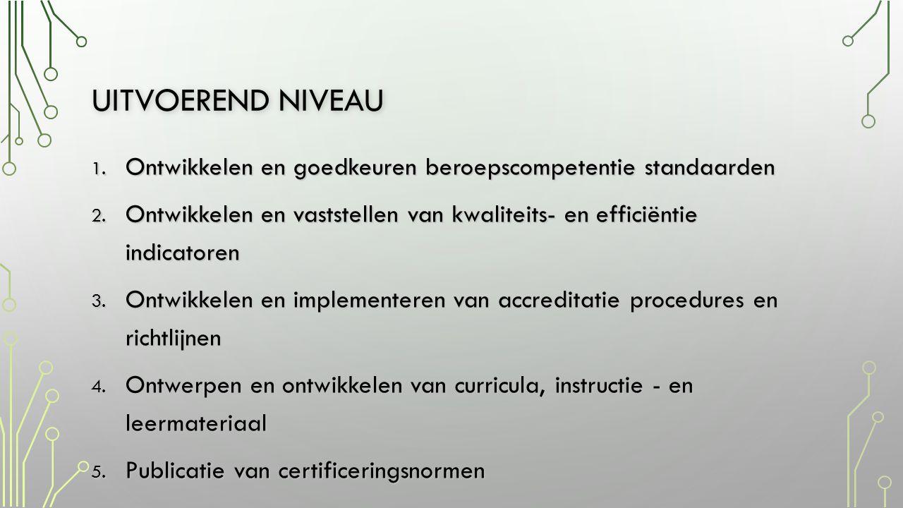 UITVOEREND NIVEAU 1.Ontwikkelen en goedkeuren beroepscompetentie standaarden 2.
