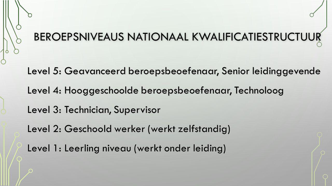 BEROEPSNIVEAUS NATIONAAL KWALIFICATIESTRUCTUUR Level 5: Geavanceerd beroepsbeoefenaar, Senior leidinggevende Level 4: Hooggeschoolde beroepsbeoefenaar, Technoloog Level 3: Technician, Supervisor Level 2: Geschoold werker (werkt zelfstandig) Level 1: Leerling niveau (werkt onder leiding)