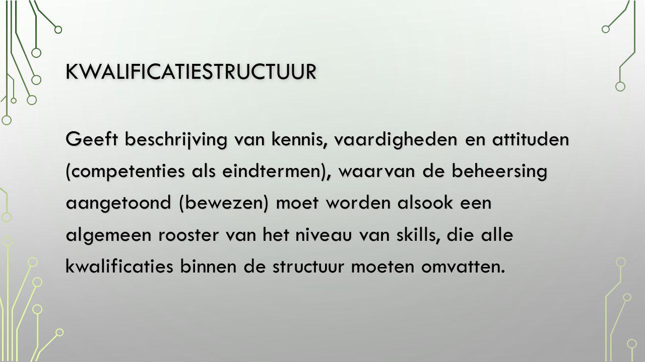 KWALIFICATIESTRUCTUUR Geeft beschrijving van kennis, vaardigheden en attituden (competenties als eindtermen), waarvan de beheersing aangetoond (bewezen) moet worden alsook een algemeen rooster van het niveau van skills, die alle kwalificaties binnen de structuur moeten omvatten.