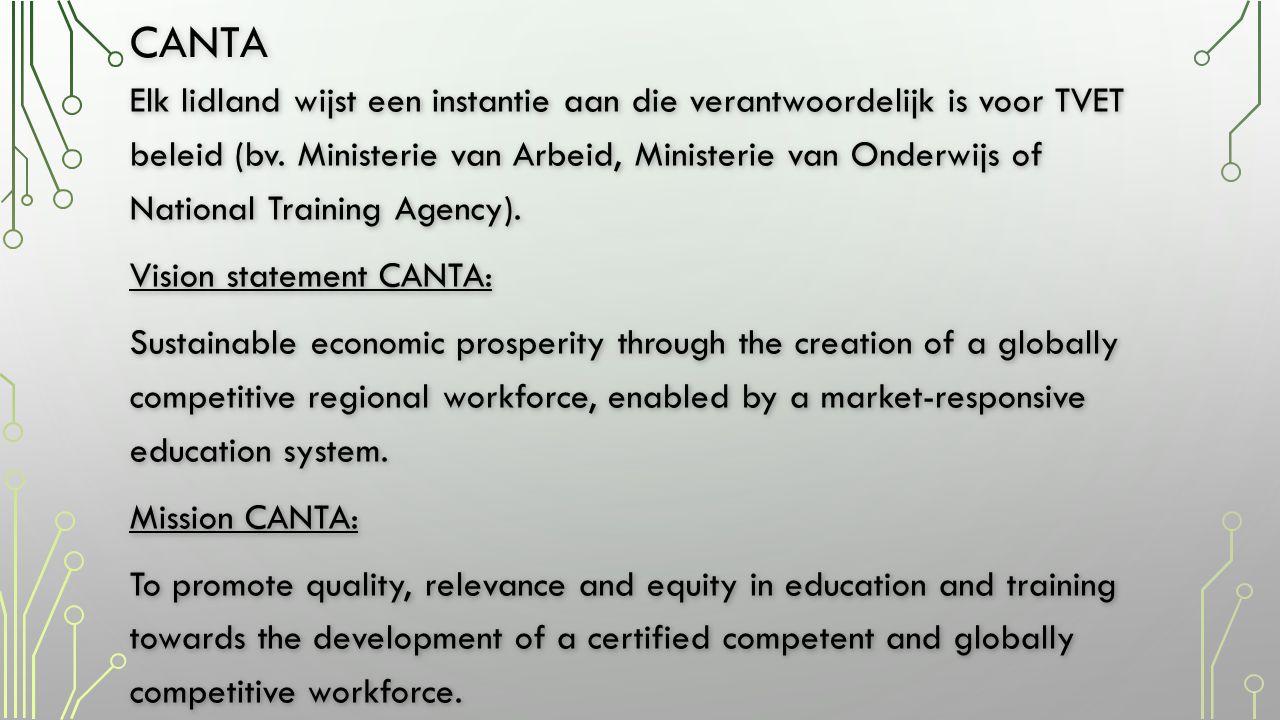 CANTA Elk lidland wijst een instantie aan die verantwoordelijk is voor TVET beleid (bv.