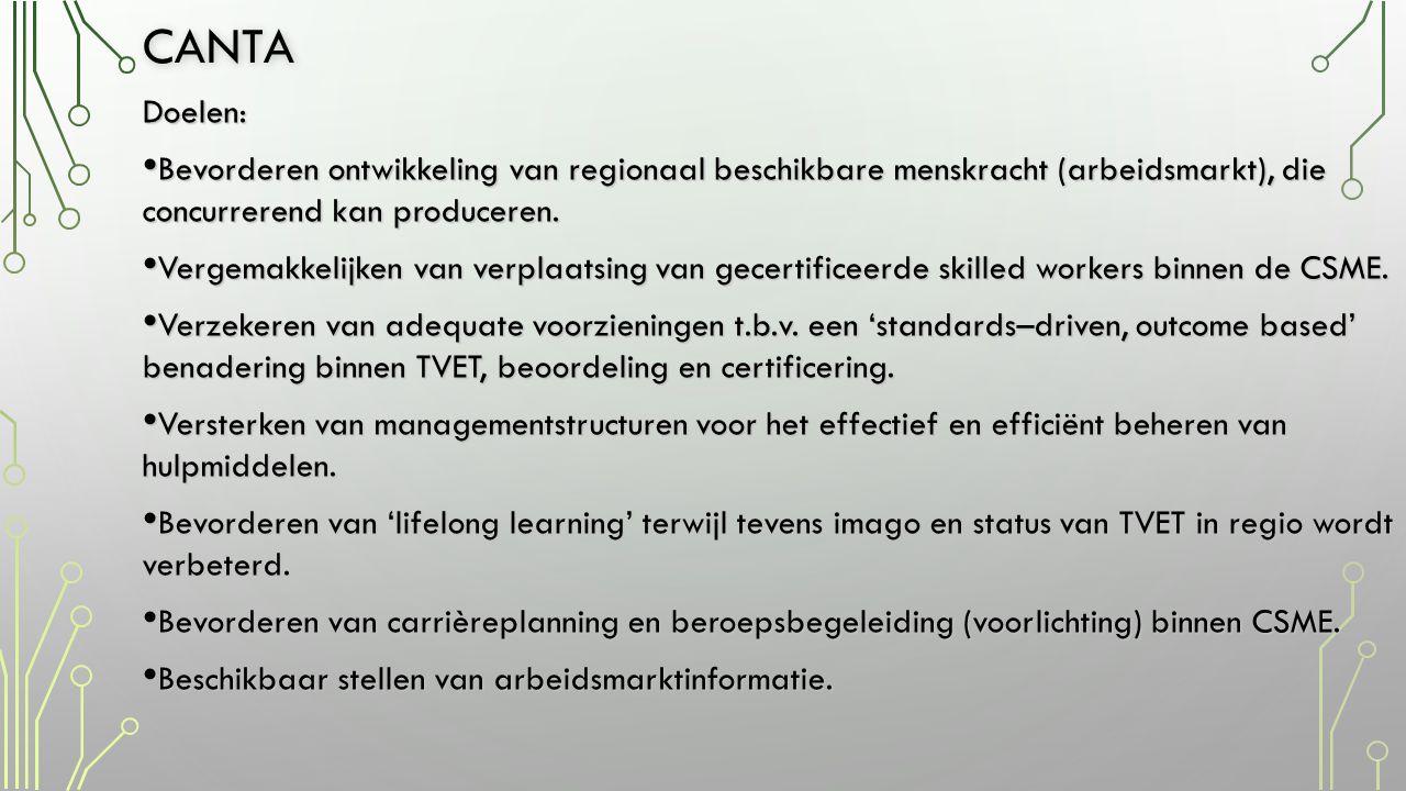CANTA Doelen: • Bevorderen ontwikkeling van regionaal beschikbare menskracht (arbeidsmarkt), die concurrerend kan produceren.