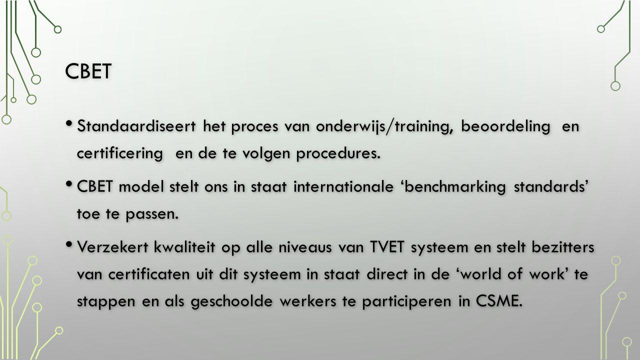 CBET • Standaardiseert het proces van onderwijs/training, beoordeling en certificering en de te volgen procedures.