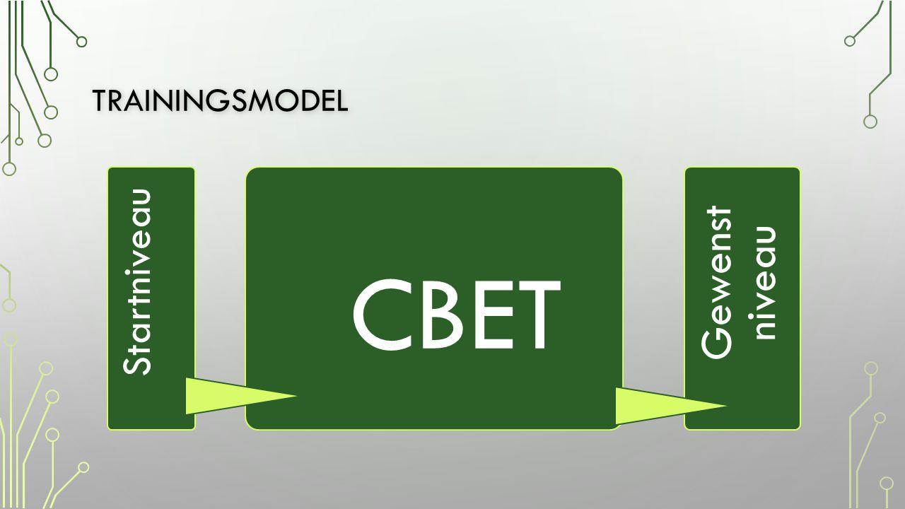 Startniveau CBET Gewenst niveau