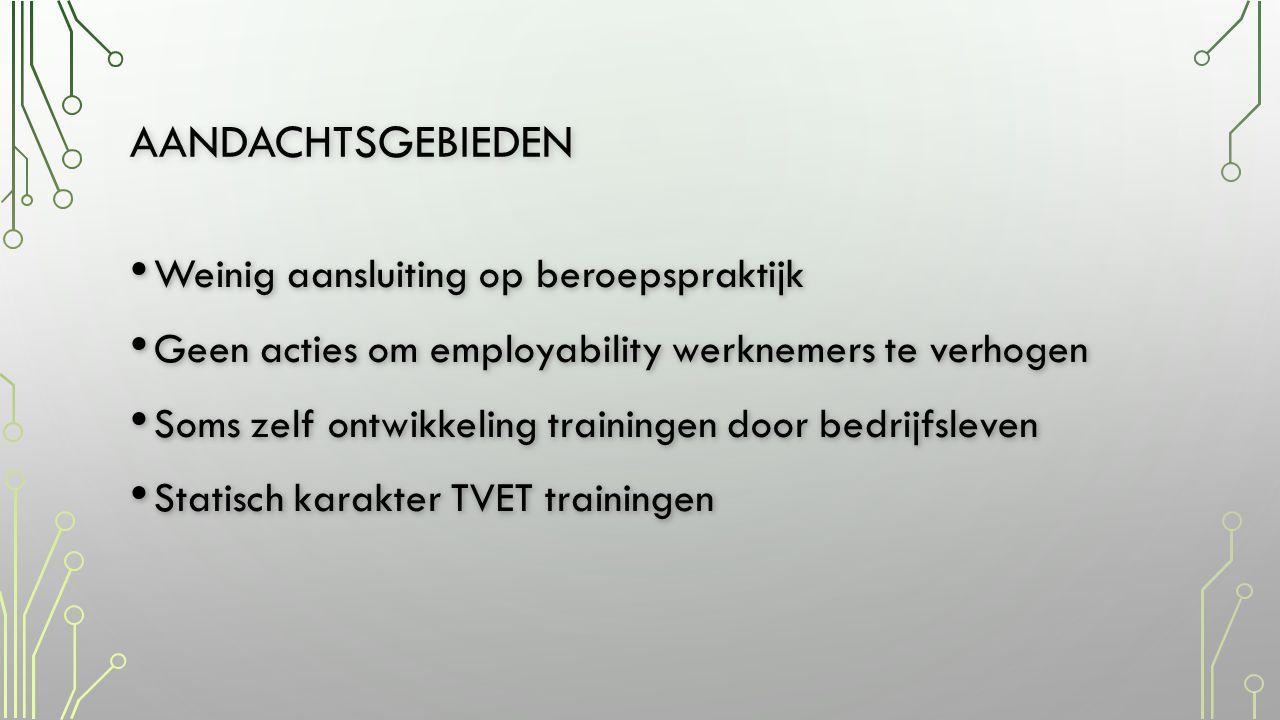 AANDACHTSGEBIEDEN • Weinig aansluiting op beroepspraktijk • Geen acties om employability werknemers te verhogen • Soms zelf ontwikkeling trainingen door bedrijfsleven • Statisch karakter TVET trainingen