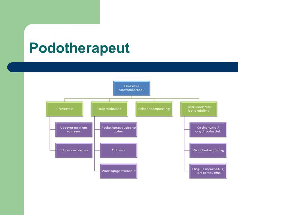 Podotherapeut