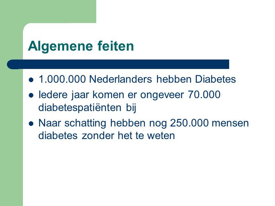 Algemene feiten  1.000.000 Nederlanders hebben Diabetes  Iedere jaar komen er ongeveer 70.000 diabetespatiënten bij  Naar schatting hebben nog 250.000 mensen diabetes zonder het te weten