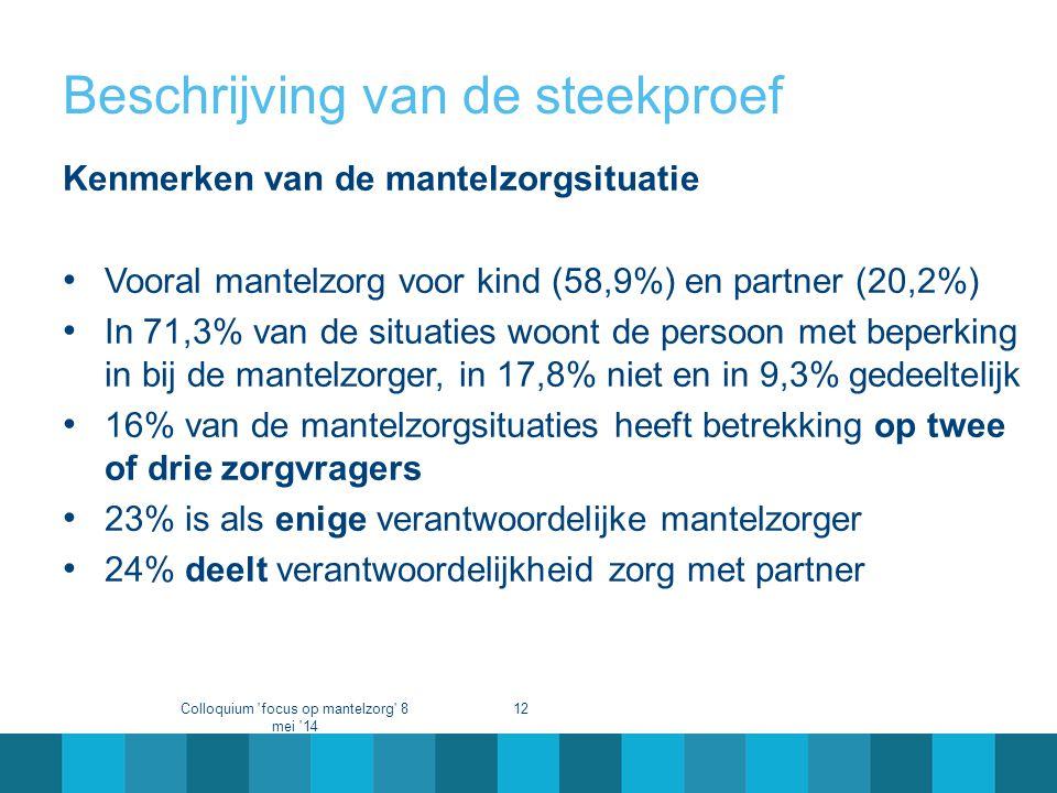 Beschrijving van de steekproef Kenmerken van de mantelzorgsituatie • Vooral mantelzorg voor kind (58,9%) en partner (20,2%) • In 71,3% van de situatie