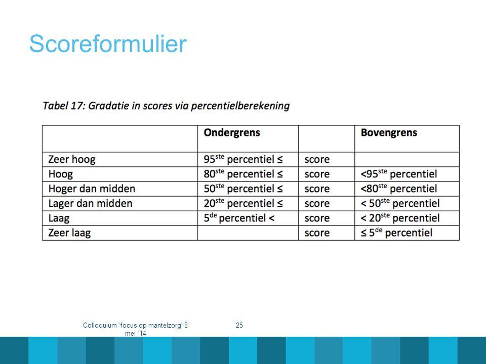 Scoreformulier Colloquium 'focus op mantelzorg' 8 mei '14 25