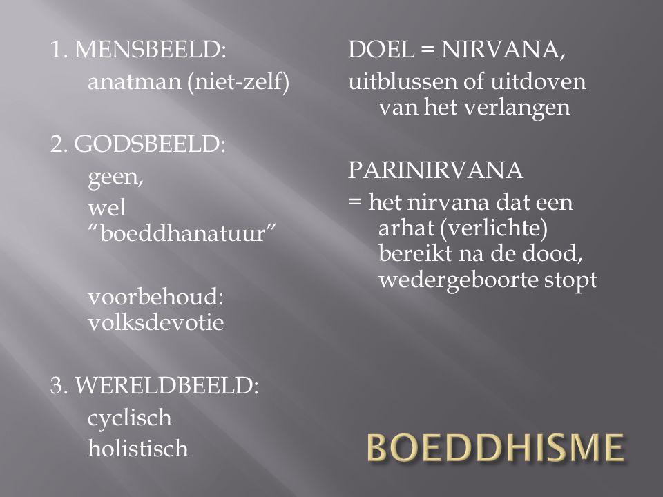 """1. MENSBEELD: anatman (niet-zelf) 2. GODSBEELD: geen, wel """"boeddhanatuur"""" voorbehoud: volksdevotie 3. WERELDBEELD: cyclisch holistisch DOEL = NIRVANA,"""