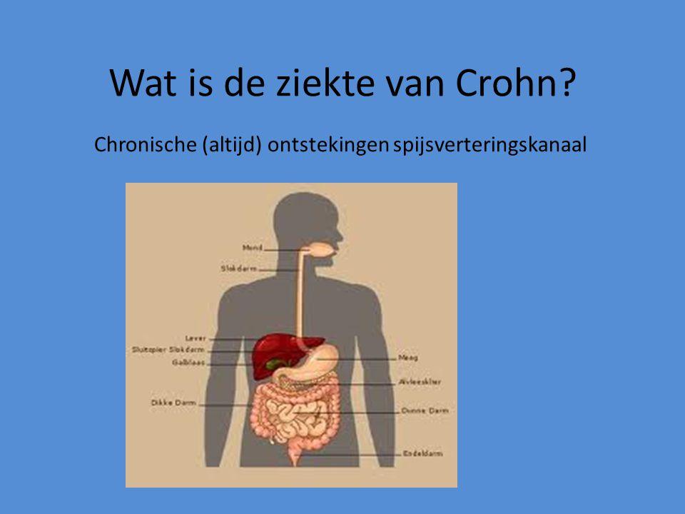 Wie heeft de ziekte ontdekt? Dr Burill Crohn, New York 1932