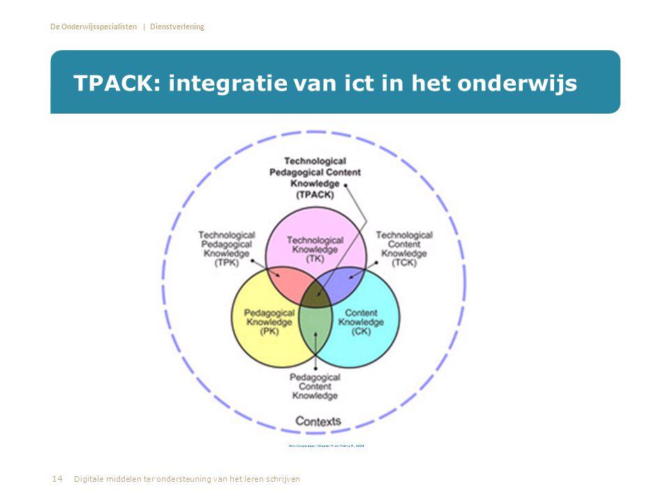 De Onderwijsspecialisten | Dienstverlening • Ontwikkeld door: Khoeler M. en Mishra P., 2006 TPACK: integratie van ict in het onderwijs 14 Digitale mid