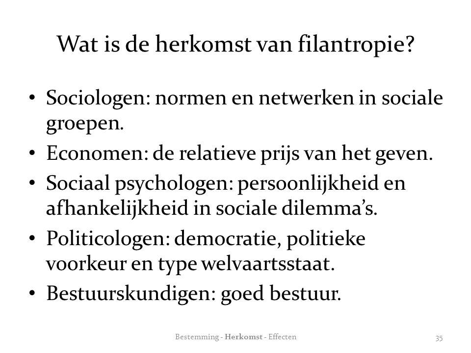 Wat is de herkomst van filantropie? • Sociologen: normen en netwerken in sociale groepen. • Economen: de relatieve prijs van het geven. • Sociaal psyc