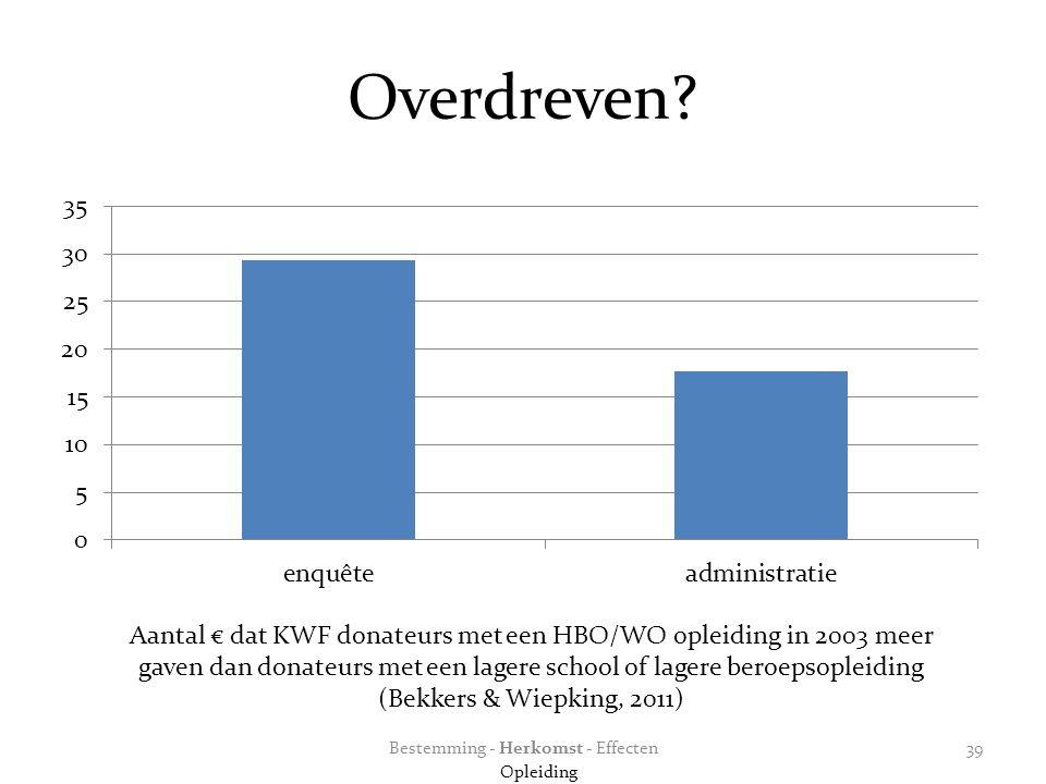 Overdreven? Aantal € dat KWF donateurs met een HBO/WO opleiding in 2003 meer gaven dan donateurs met een lagere school of lagere beroepsopleiding (Bek